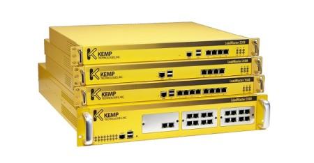 Load Balancer Produkte Familie Kemp Technologies