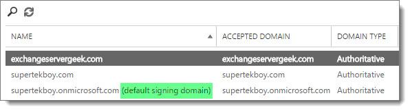Office 365 Exchange Admin Center DKIM 3