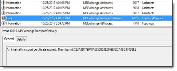 MSExchangeTransportDelivery 12015 TransportService An internal transport certificate expired